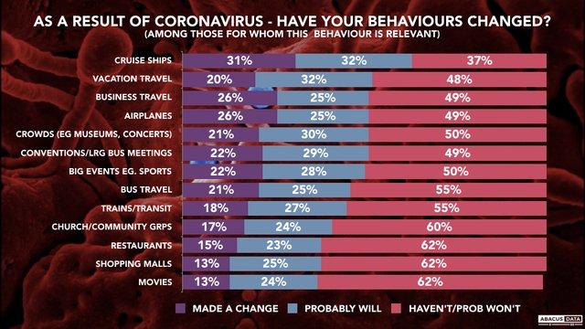 Corona stats.png